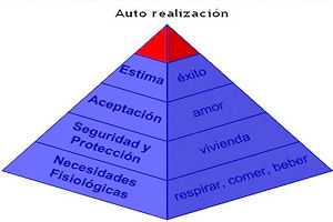 piramide-de-maslow
