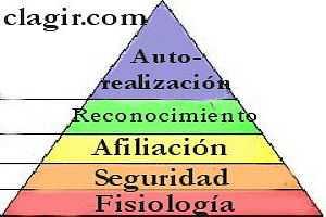 La Pirámide de Maslow 3