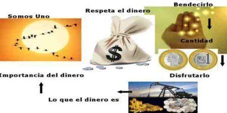 👉 Imán para Atraer el Dinero 1