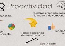 proactividad libertad de elegir